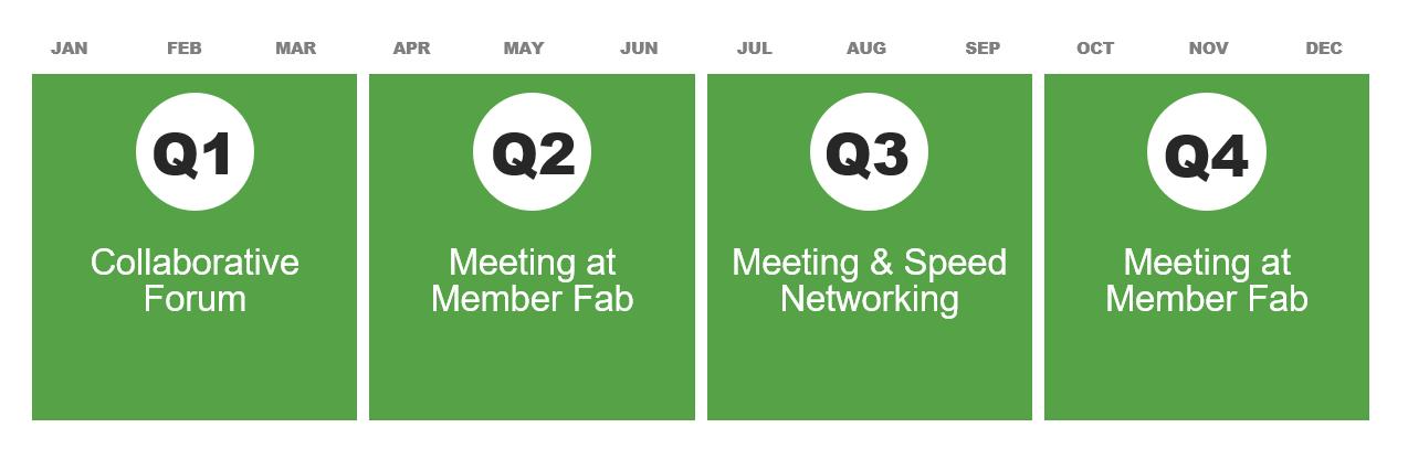 FOA Quarterly Meetings