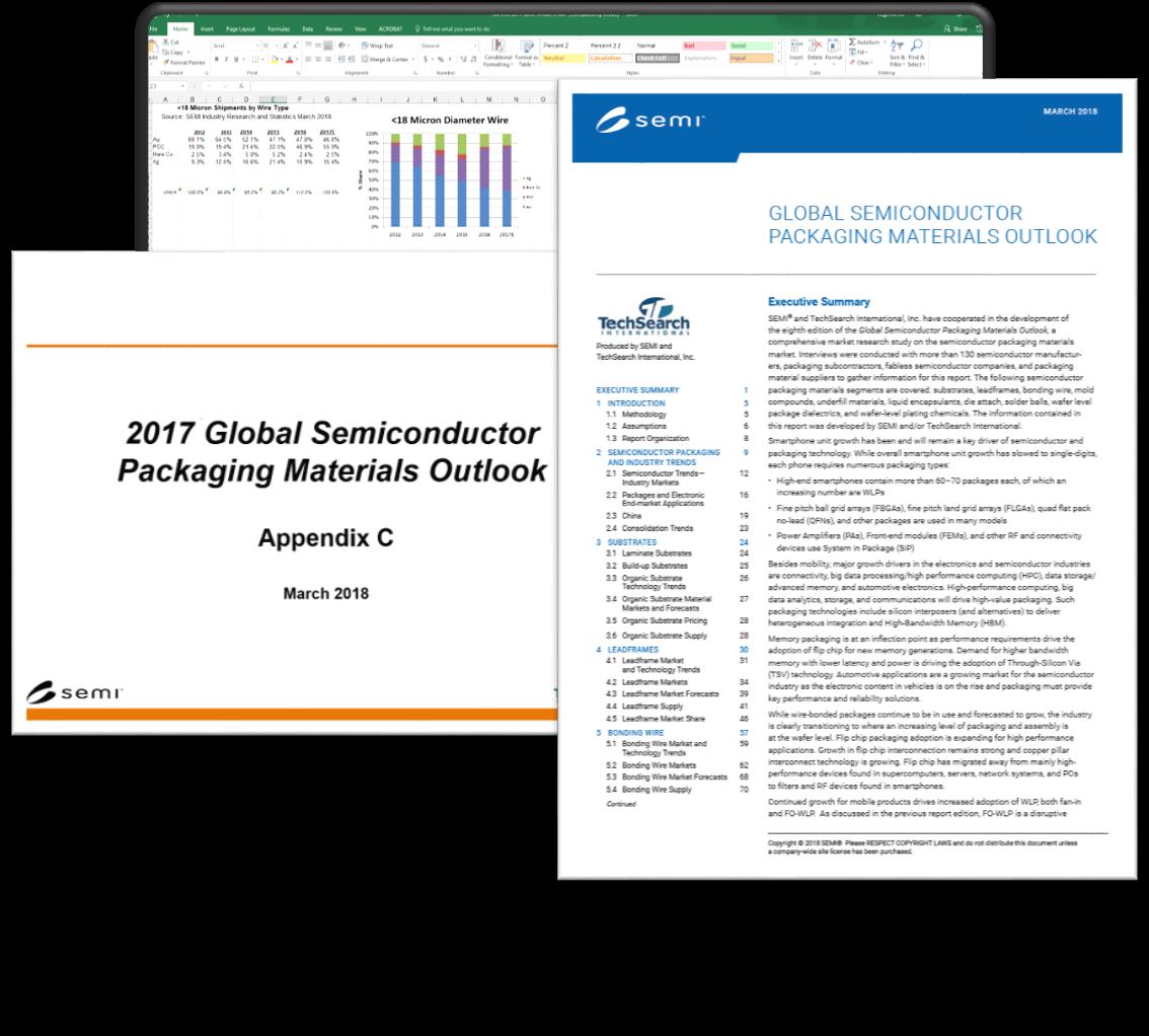Global Packaging Material Outlook | SEMI