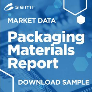 Packaging Materials Report