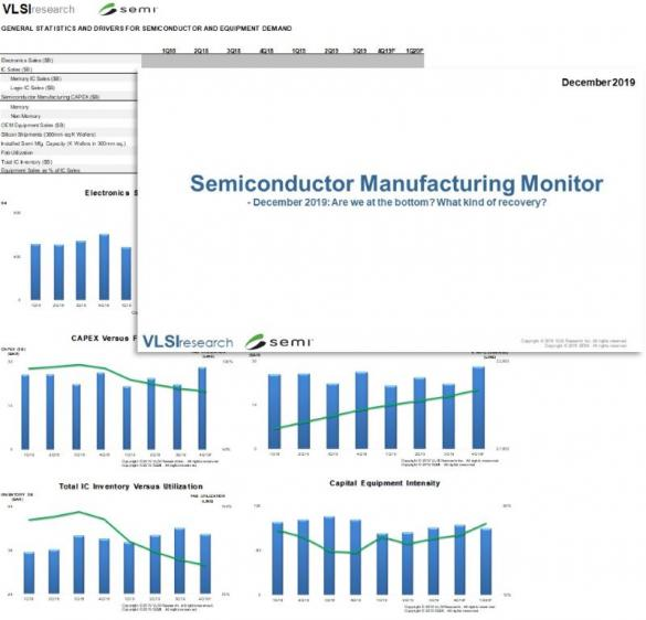 Semiconductor Manufacturing Monitor