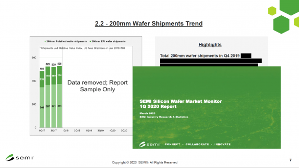Silicon Wafer Market Monitor
