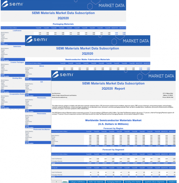 Market Data MMDS Product Page Image