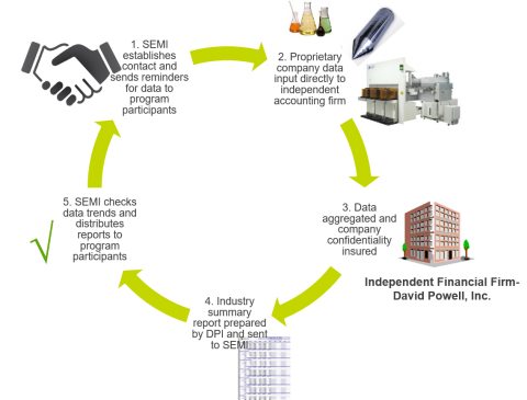 Data Collection Methodology Image
